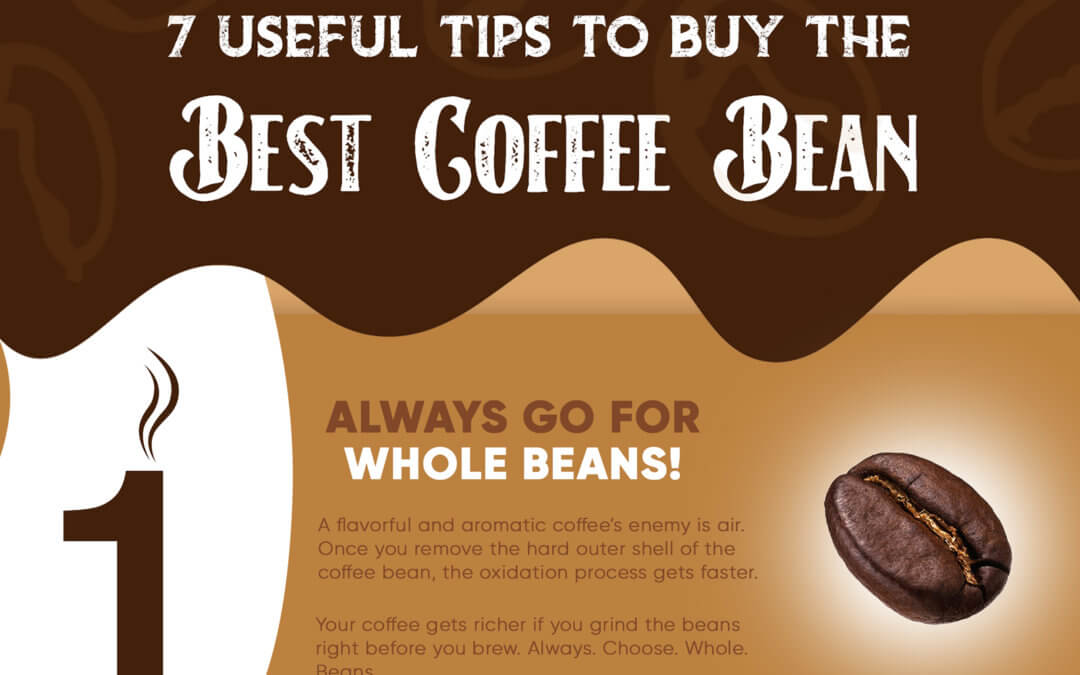 How to Buy the Best Coffee Beans with FREE Infographic